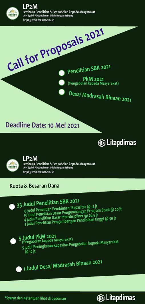 LP2M IAIN SAS Babel Buka Pendaftaran Proposal  Penelitian SBK, Pengabdian kepada Masyarakat, dan Desa/Madrasah Binaan Tahun  2021