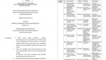 IAIN SAS Bangka Belitung Tambah Koleksi Jurnal Terakreditasi Nasional