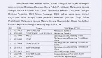 Pengumuman Hasil Seleksi Calon Penerima Beasiswa Dinas Pendidikan Provinsi Kepulauan Bangka Belitung Rekrutmen Tahun 2020